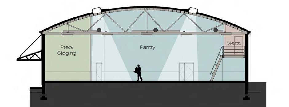 Emergency Food Pantry Shultz Associates Architects